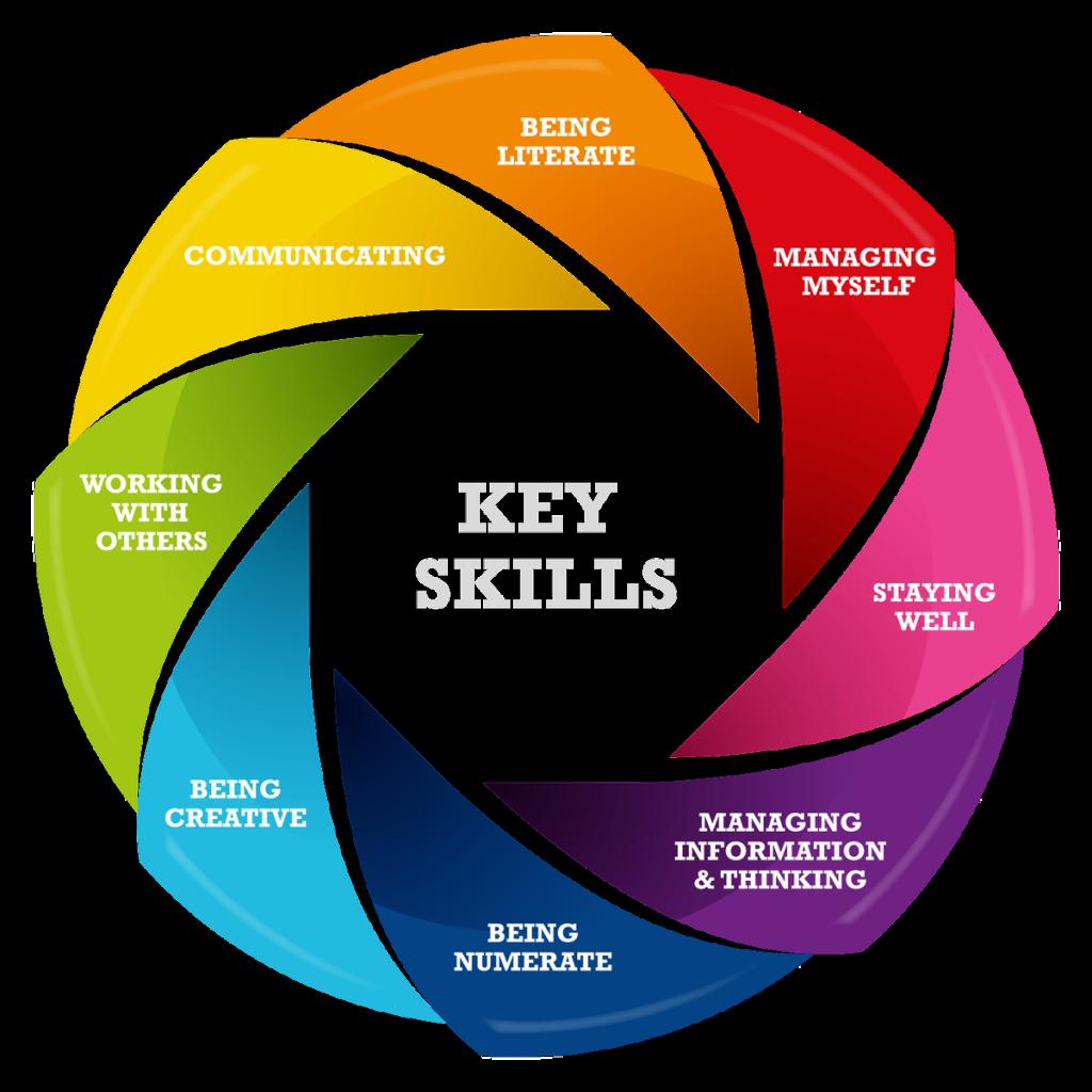 key-skills