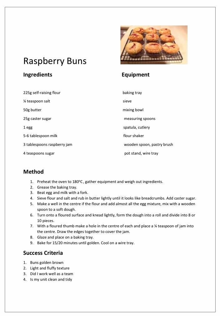 Rasberry Buns